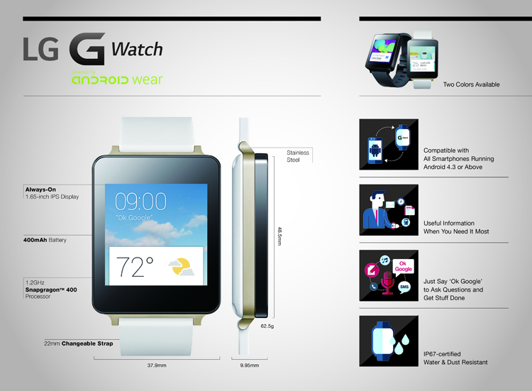 g-watch-infographic